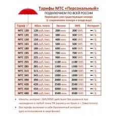 Переход действующего номера МТС РФ